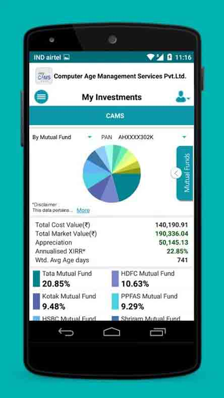 best mutual funds app in india