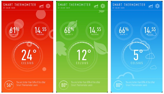 Smart Thermometer app to measure temperature in room