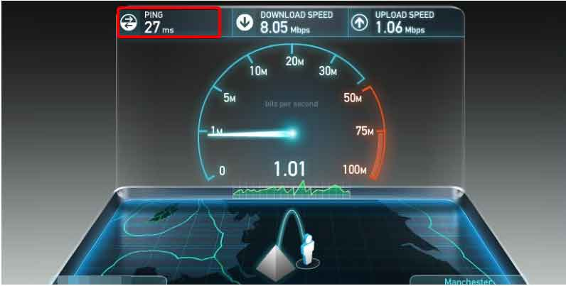 what is ping spoofing